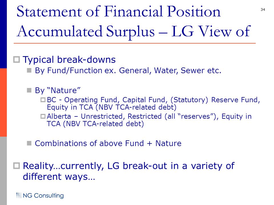 34 Statement of Financial Position Accumulated Surplus – LG View of  Typical break-downs By Fund/Function ex.
