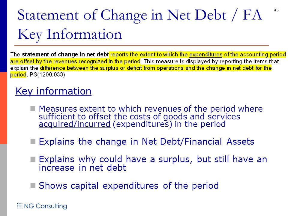 45 Statement of Change in Net Debt / FA Key Information Key information Measures extent to which revenues of the period where sufficient to offset the costs of goods and services acquired/incurred (expenditures) in the period Explains the change in Net Debt/Financial Assets Explains why could have a surplus, but still have an increase in net debt Shows capital expenditures of the period