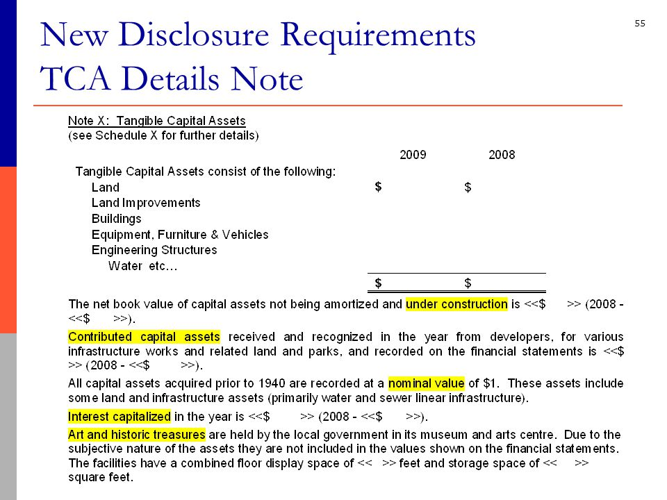 55 New Disclosure Requirements TCA Details Note