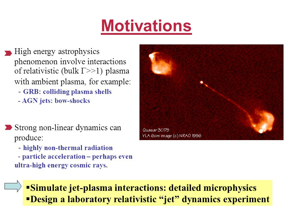 Motivations  Simulate jet-plasma interactions: detailed microphysics  Design a laboratory relativistic jet dynamics experiment High energy astrophysics phenomenon involve interactions of relativistic (bulk  >>1) plasma with ambient plasma, for example: - GRB: colliding plasma shells - AGN jets: bow-shocks Strong non-linear dynamics can produce: - highly non-thermal radiation - particle acceleration – perhaps even ultra-high energy cosmic rays.