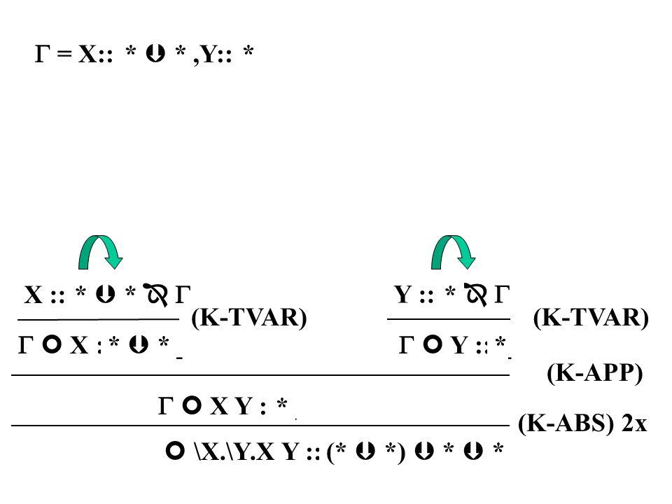 X Y :: _ (K-ABS) 2x  = X:: _,Y:: _ \X.\Y.X Y :: K (K-APP)  X :: _  _  Y :: _ (K-TVAR) X :: _  _   (K-TVAR) Y :: _   * (*  *)  *  * *  * *  *  * *