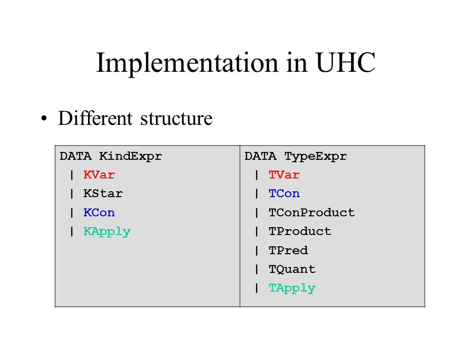 Implementation in UHC Different structure DATA KindExpr | KVar | KStar | KCon | KApply DATA TypeExpr | TVar | TCon | TConProduct | TProduct | TPred | TQuant | TApply