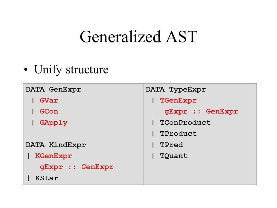 Generalized AST Unify structure DATA GenExpr | GVar | GCon | GApply DATA KindExpr | KGenExpr gExpr :: GenExpr | KStar DATA TypeExpr | TGenExpr gExpr :: GenExpr | TConProduct | TProduct | TPred | TQuant