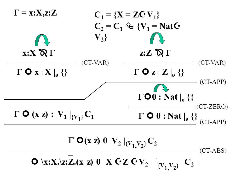 \x:X.\z:Z.(x z) 0 : S   x C x:X   z:Z   (CT-VAR)  0 : Nat   ø {} (CT-ZERO)  x : _   _ _  z : _   _ _ (CT-APP)  (x z) : _   _ _  0 : _   _ _ (CT-APP) X   ø {}Z   ø {} Nat   ø {} V 1   {V 1 } C 1 C 1 = {X = Z  V 1 }  = x:X,z:Z  (x z) 0 : _   _ (CT-ABS) C 2 = C 1  {V 1 = Nat  V 2 } V 2   {V 1, V 2 } C 2 X  Z  V 2 {V 1, V 2 } C2C2