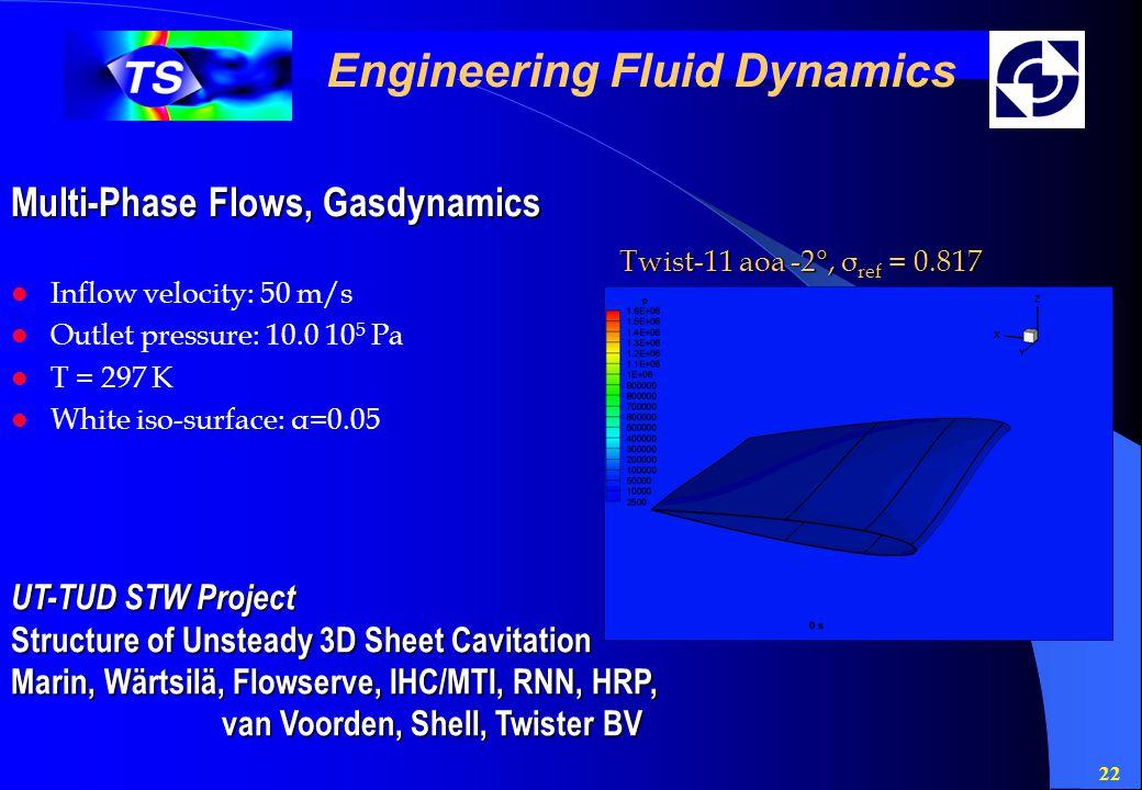 22 Engineering Fluid Dynamics Multi-Phase Flows, Gasdynamics UT-TUD STW Project Structure of Unsteady 3D Sheet Cavitation Marin, Wärtsilä, Flowserve,