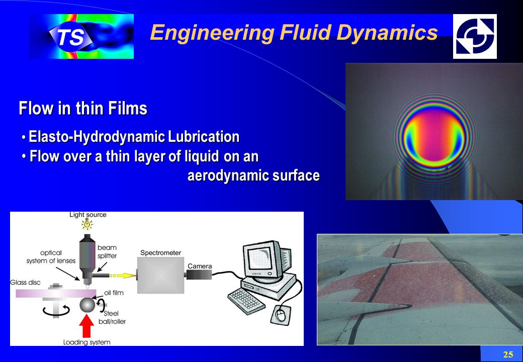 25 Engineering Fluid Dynamics Flow in thin Films Elasto-Hydrodynamic Lubrication Elasto-Hydrodynamic Lubrication Flow over a thin layer of liquid on an Flow over a thin layer of liquid on an aerodynamic surface aerodynamic surface