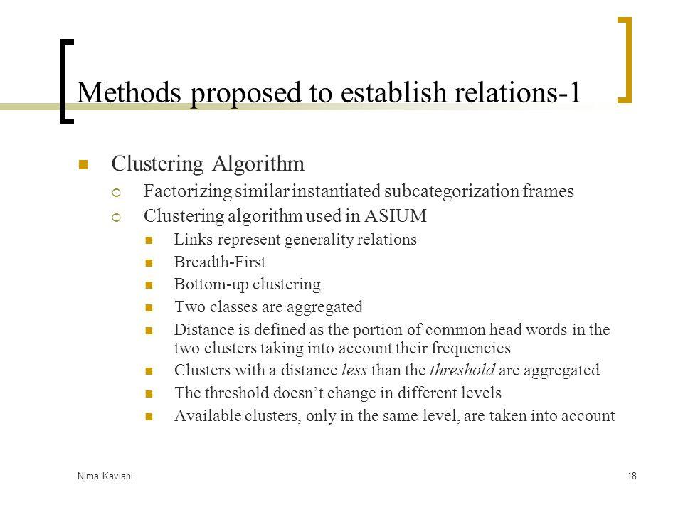 Nima Kaviani18 Methods proposed to establish relations-1 Clustering Algorithm  Factorizing similar instantiated subcategorization frames  Clustering