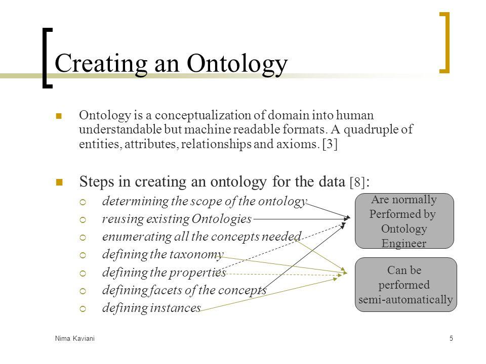Nima Kaviani6 Ontology Learning Why do we try to make the ontology learning automatic (semi- automatic).