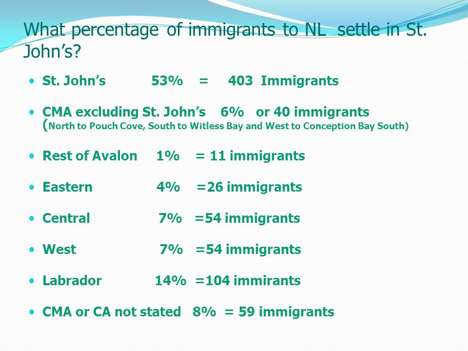 What percentage of immigrants to NL settle in St. John's.