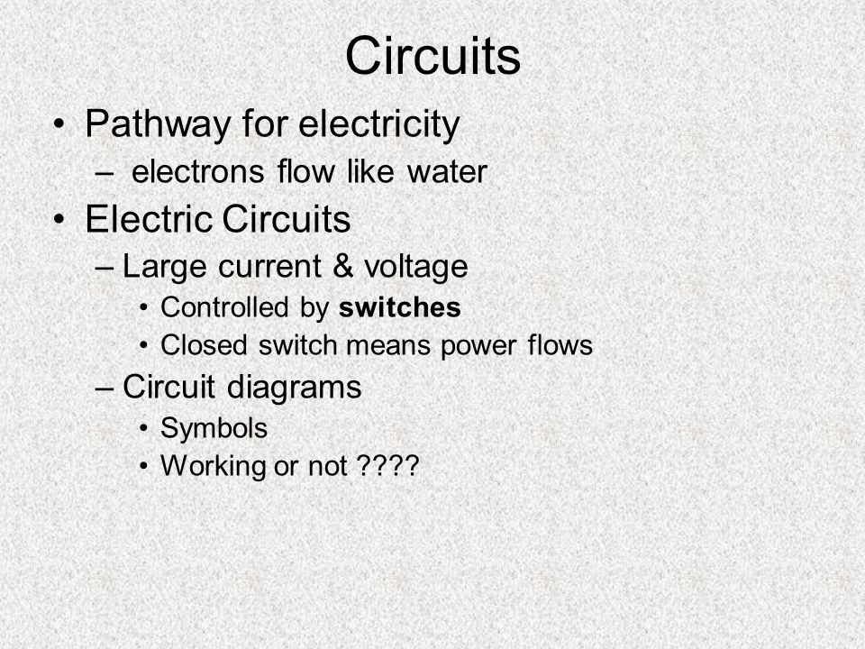 Materials in electricity Insulators –Stops flow of Electrons Conductors –Allows flow of electrons Resistors –Slows the flow of electrons