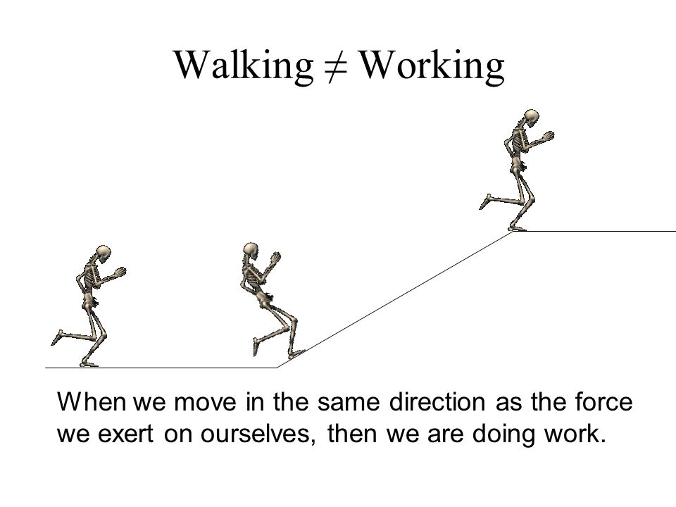 Walking ≠ Working When we move in the same direction as the force we exert on ourselves, then we are doing work.