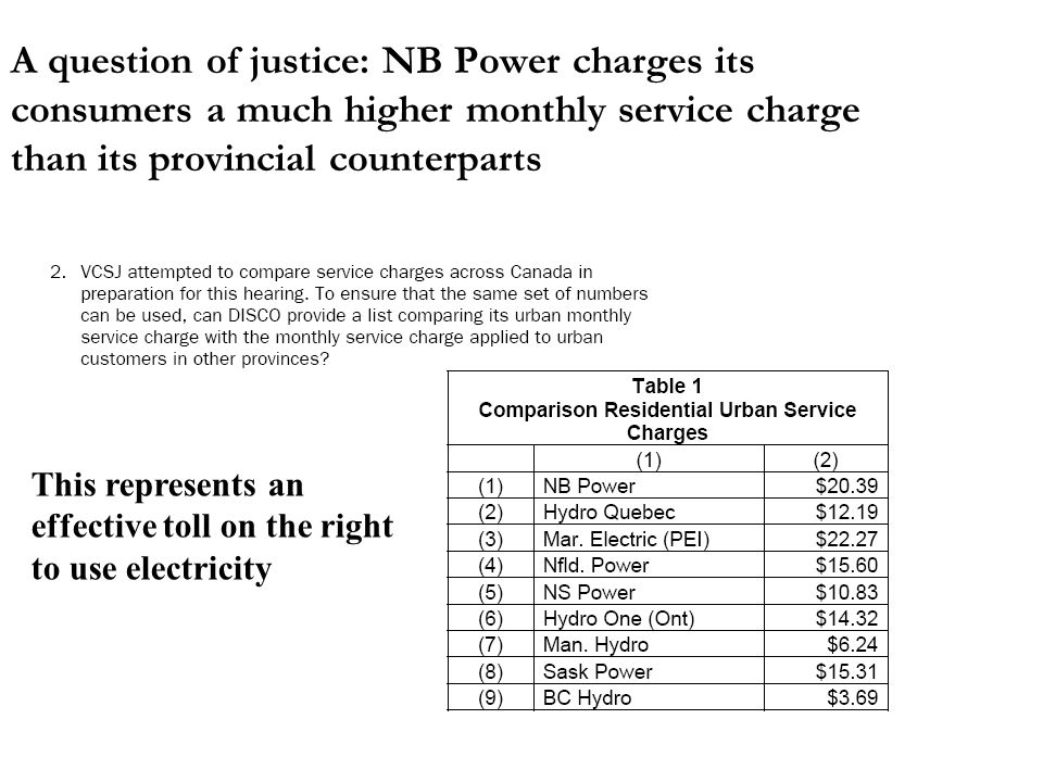 A question of justice: NB Power charges its consumers a much higher monthly service charge than its provincial counterparts This represents an effective toll on the right to use electricity