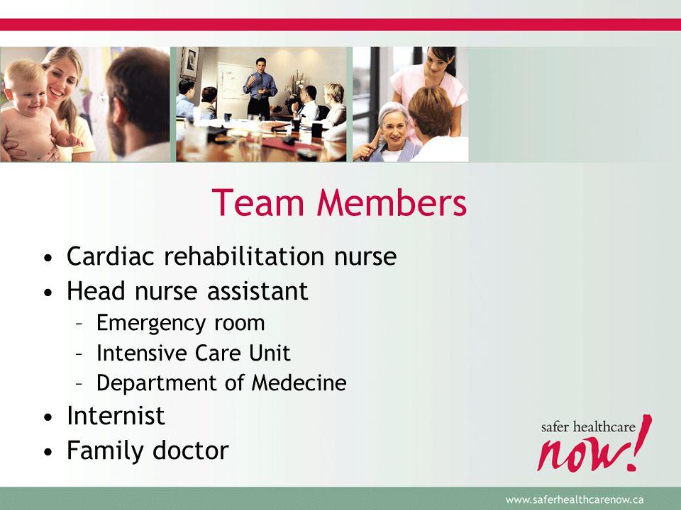 Team Members Cardiac rehabilitation nurse Head nurse assistant –Emergency room –Intensive Care Unit –Department of Medecine Internist Family doctor