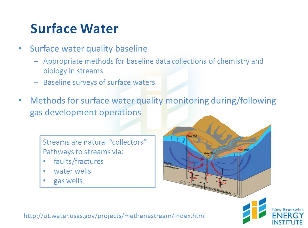 Surface Water Surface water quality baseline – Appropriate methods for baseline data collections of chemistry and biology in streams – Baseline surveys of surface waters Methods for surface water quality monitoring during/following gas development operations Streams are natural collectors Pathways to streams via: faults/fractures water wells gas wells http://ut.water.usgs.gov/projects/methanestream/index.html
