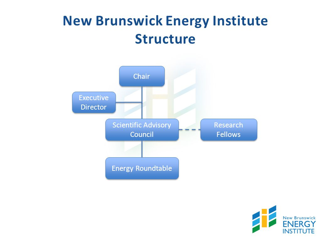 New Brunswick Energy Institute Structure Chair Executive Director Scientific Advisory Council Energy Roundtable Research Fellows