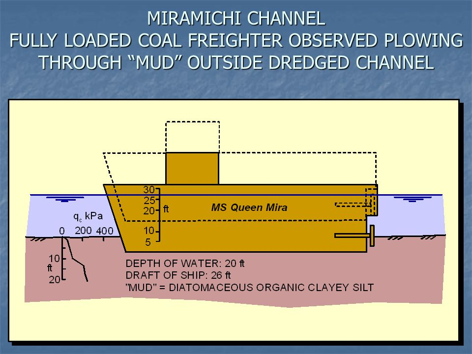 "MIRAMICHI CHANNEL FULLY LOADED COAL FREIGHTER OBSERVED PLOWING THROUGH ""MUD"" OUTSIDE DREDGED CHANNEL"