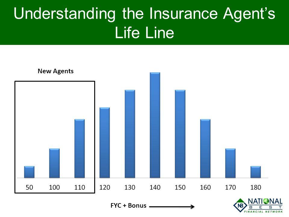 Understanding the Insurance Agent's Life Line FYC + Bonus New Agents
