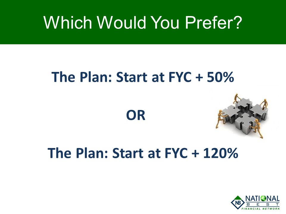 Which Would You Prefer? The Plan: Start at FYC + 50% OR The Plan: Start at FYC + 120%