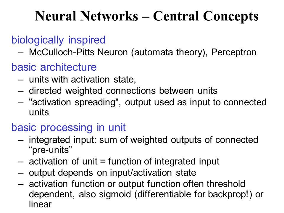 Haykin, Simon: Neural Networks - A Comprehensive Foundation, Prentice-Hall, 1999, p.