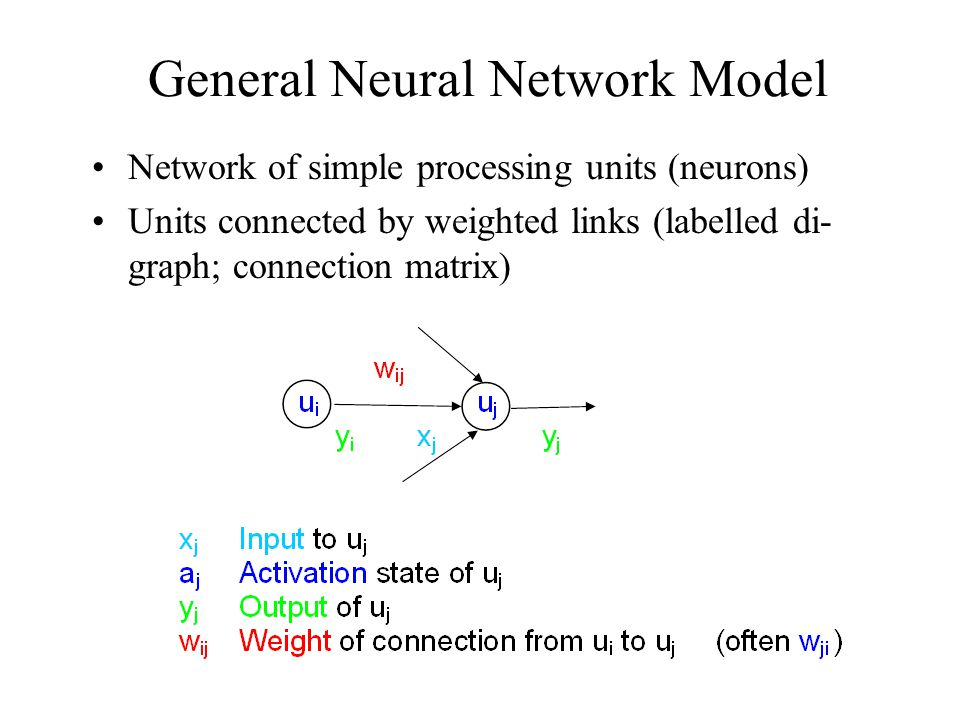 General Neural Network Model Network of simple processing units (neurons) Units connected by weighted links (labelled di- graph; connection matrix)