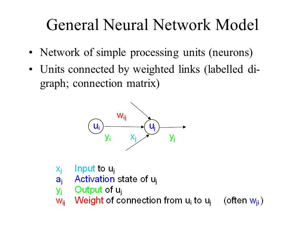 Neuron Model as FSA