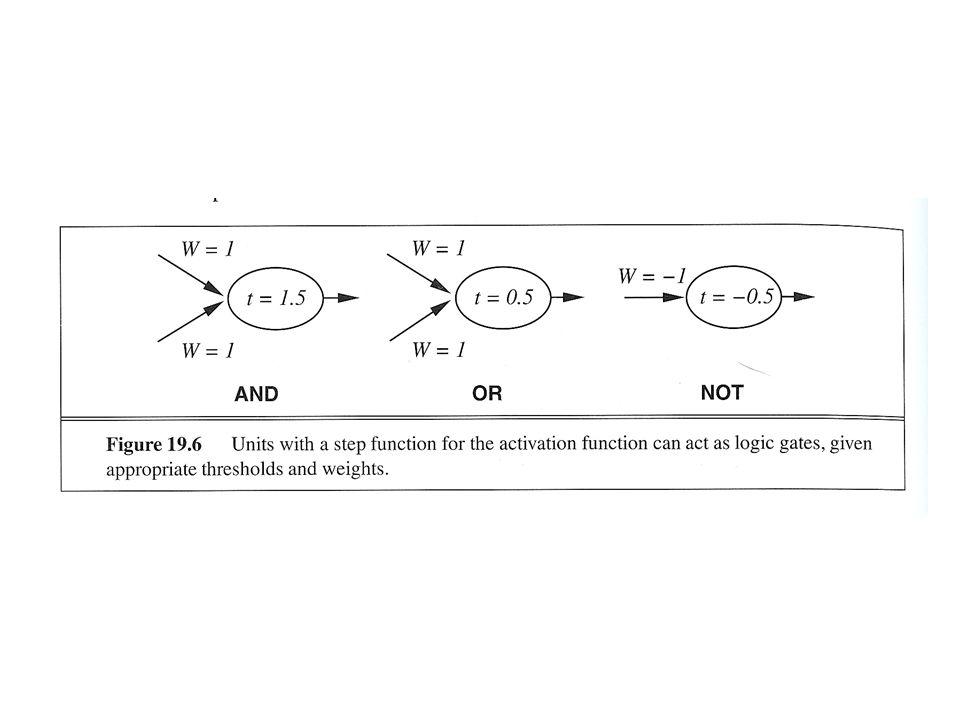 NETtalk - Network Architecture