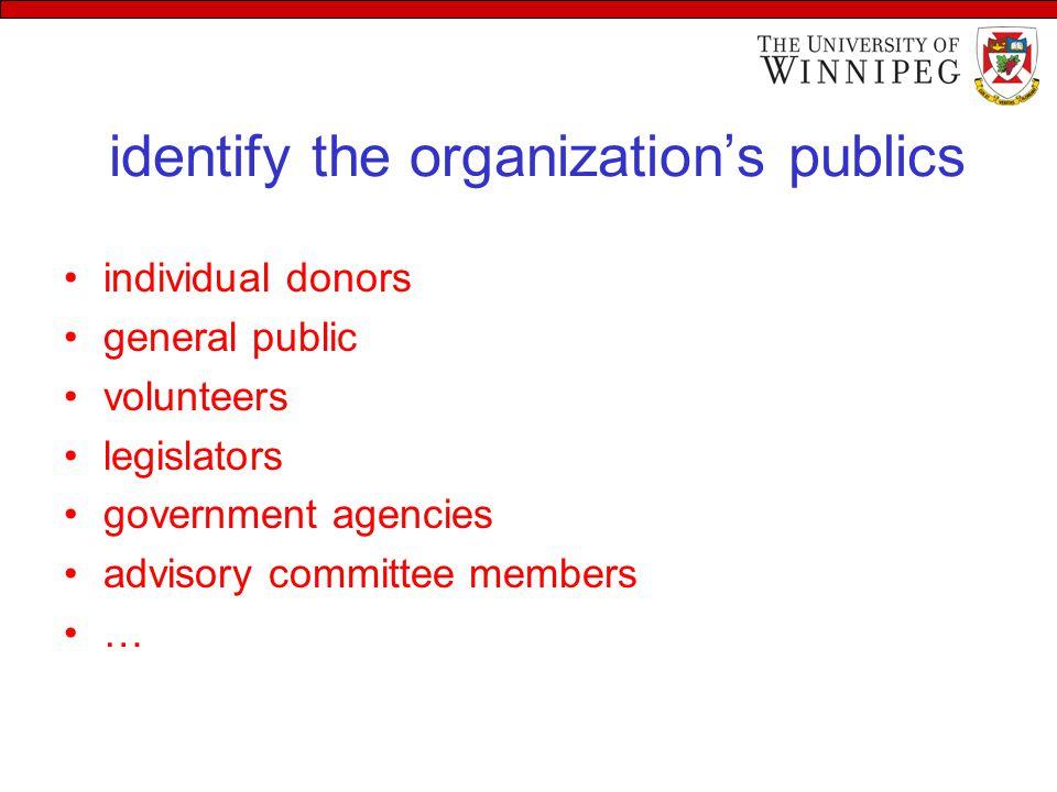 identify the organization's publics individual donors general public volunteers legislators government agencies advisory committee members …