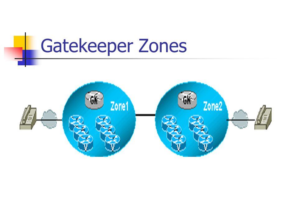 Gatekeeper Zones