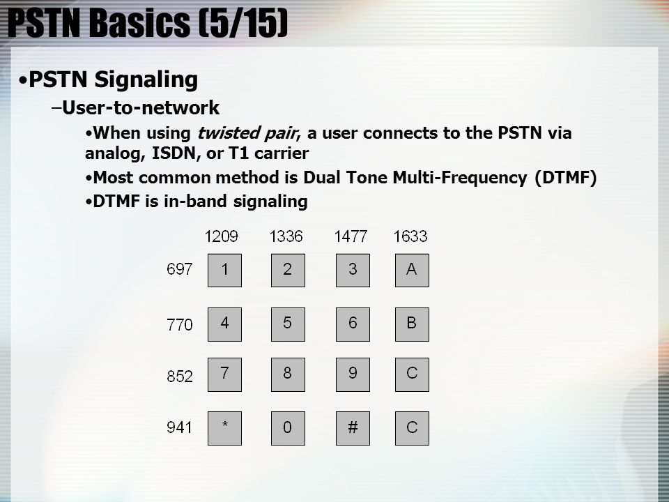 PSTN Basics (5/15) PSTN Signaling –User-to-network When using twisted pair, a user connects to the PSTN via analog, ISDN, or T1 carrier Most common me