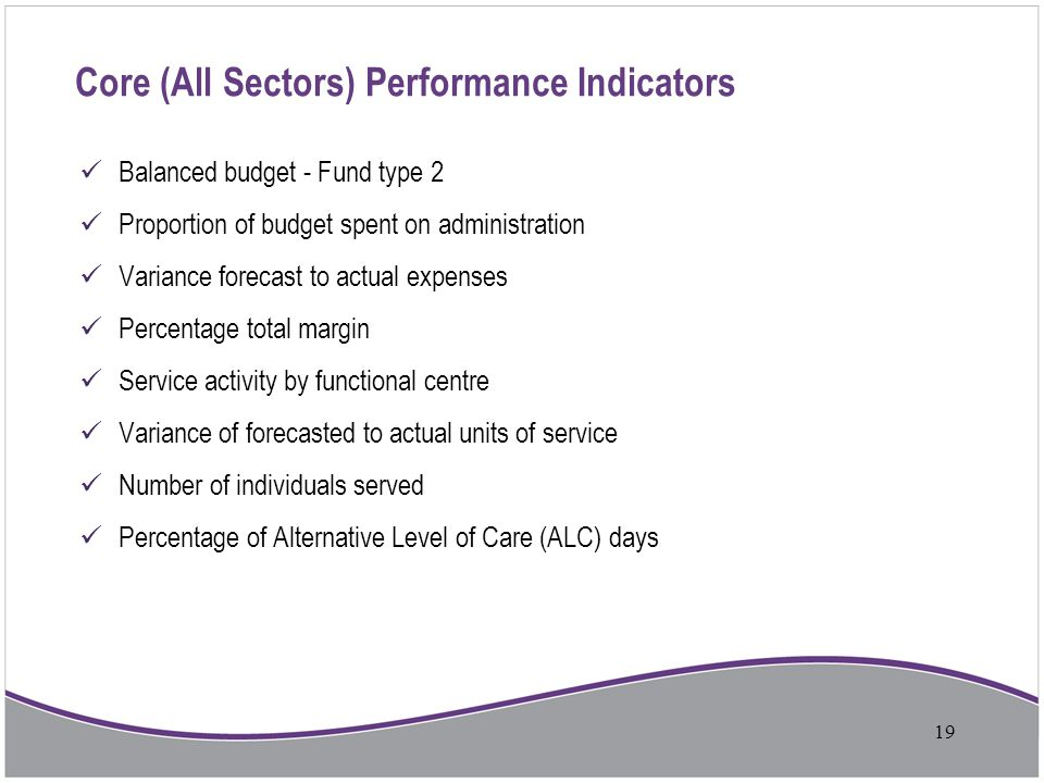 Core (All Sectors) Performance Indicators Balanced budget - Fund type 2 Proportion of budget spent on administration Variance forecast to actual expen