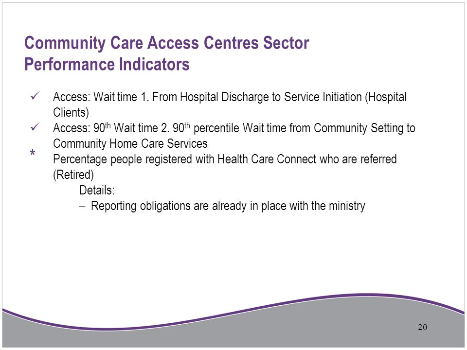 Community Care Access Centres Sector Performance Indicators Access: Wait time 1. From Hospital Discharge to Service Initiation (Hospital Clients) Acce