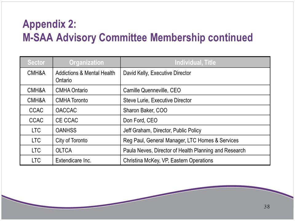 Appendix 2: M-SAA Advisory Committee Membership continued 38