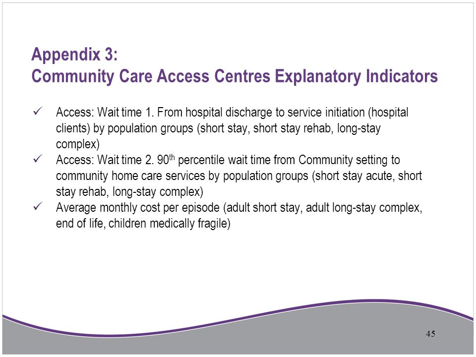 Appendix 3: Community Care Access Centres Explanatory Indicators Access: Wait time 1. From hospital discharge to service initiation (hospital clients)