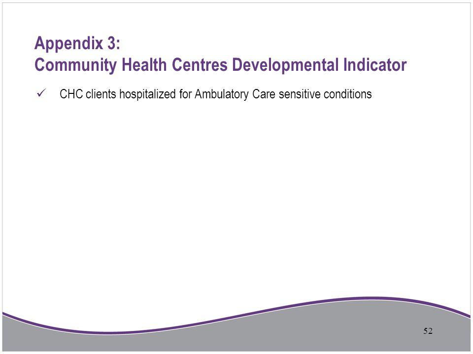 Appendix 3: Community Health Centres Developmental Indicator CHC clients hospitalized for Ambulatory Care sensitive conditions 52