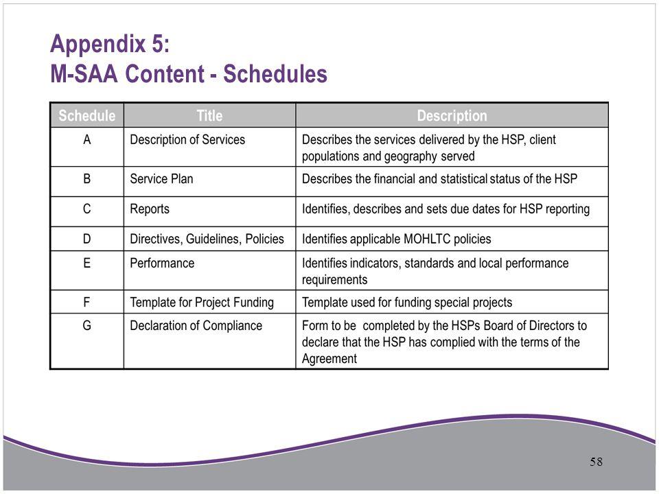 Appendix 5: M-SAA Content - Schedules 58