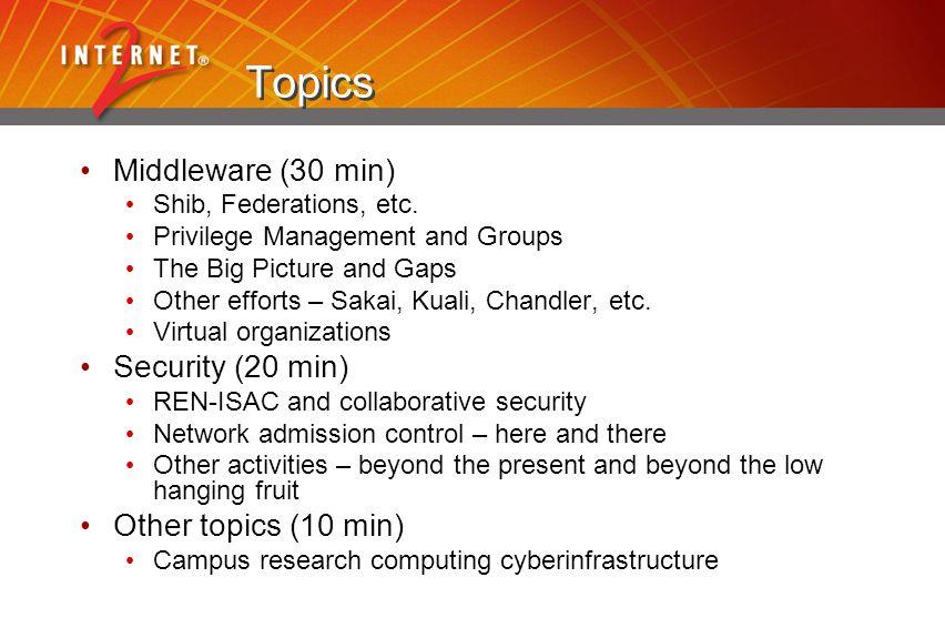 Topics Middleware (30 min) Shib, Federations, etc.