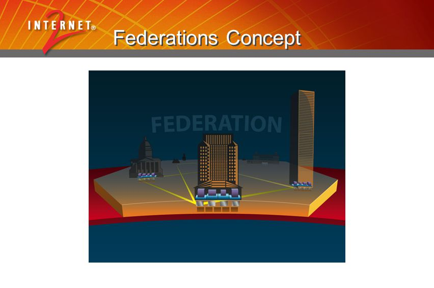 Federations Concept
