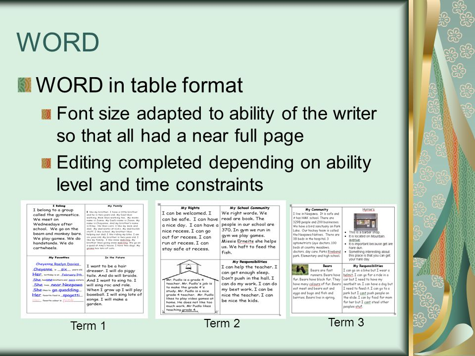 WORD WORD in table format Font size adapted to ability of the writer so that all had a near full page Editing completed depending on ability level and