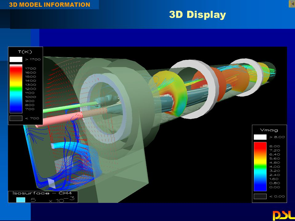 3D Display 3D MODEL INFORMATION