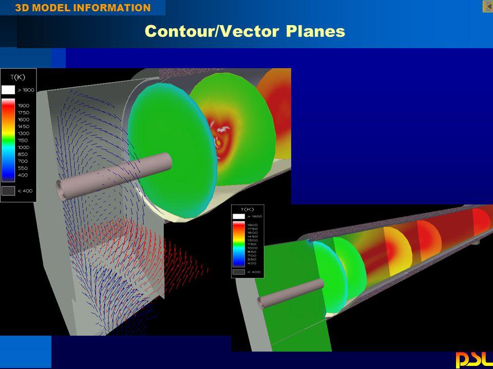 Contour/Vector Planes 3D MODEL INFORMATION