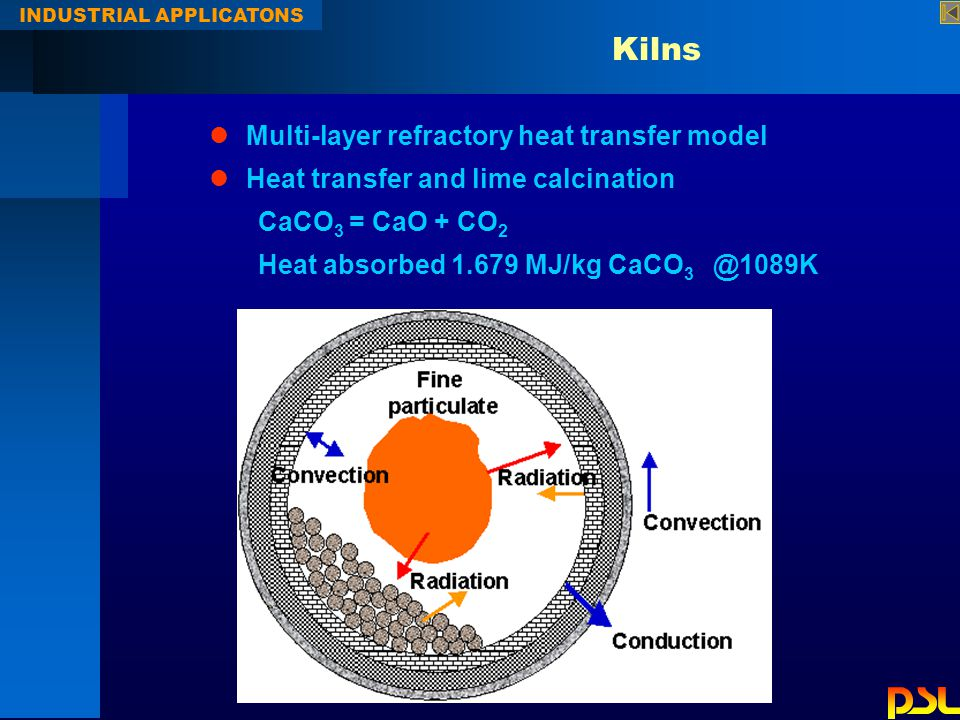 Kilns INDUSTRIAL APPLICATONS lMulti-layer refractory heat transfer model lHeat transfer and lime calcination CaCO 3 = CaO + CO 2 Heat absorbed MJ/kg CaCO