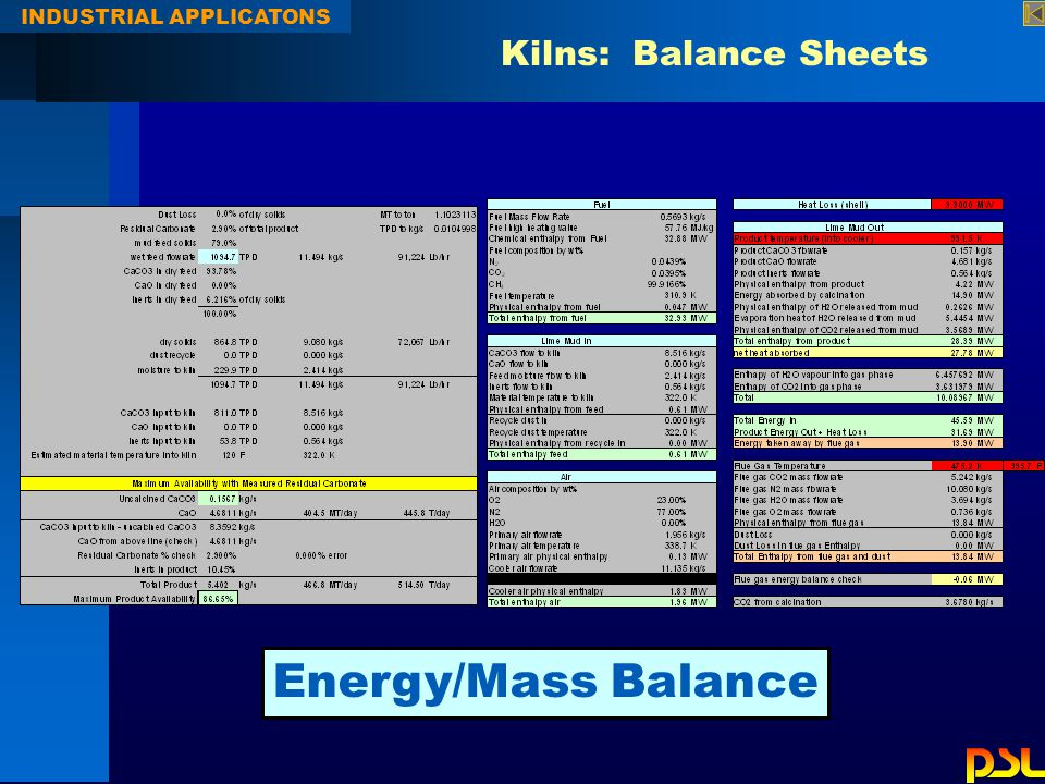 Kilns: Balance Sheets INDUSTRIAL APPLICATONS Energy/Mass Balance