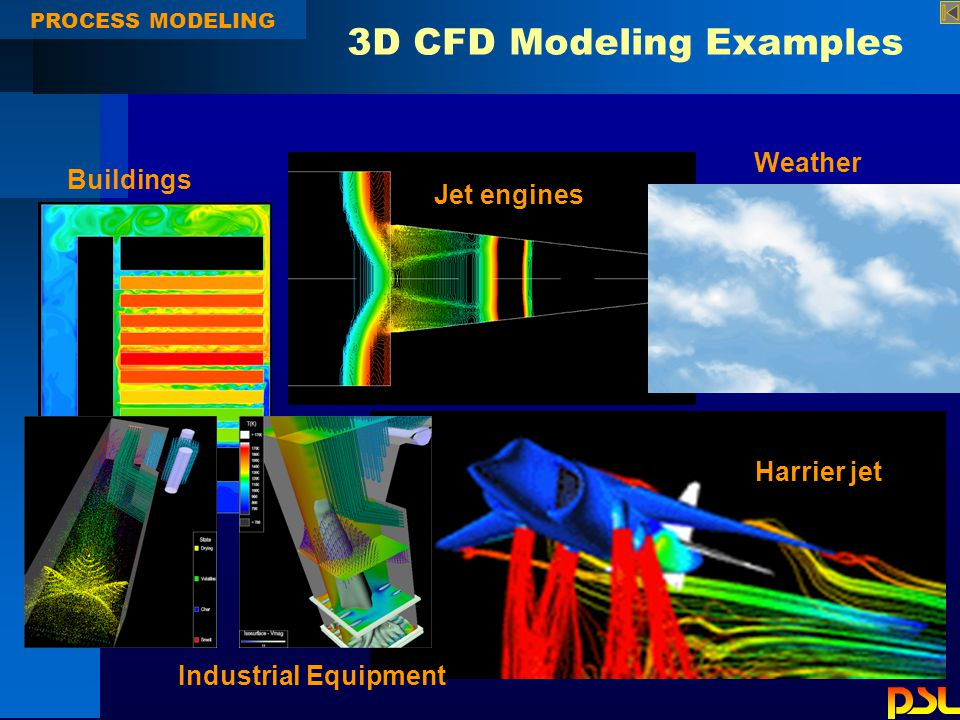 PROCESS MODELING Buildings Jet engines Weather Harrier jet Industrial Equipment 3D CFD Modeling Examples