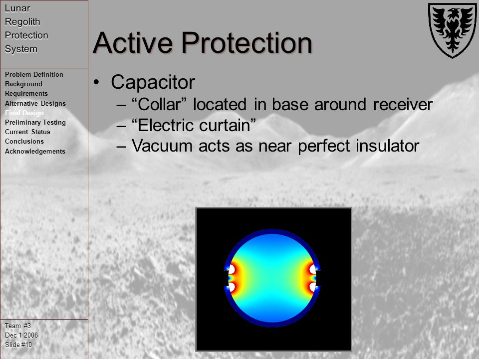 Active Protection Capacitor – Collar located in base around receiver – Electric curtain –Vacuum acts as near perfect insulator Team #3 Dec Slide #10 Problem Definition Background Requirements Alternative Designs Final Design Preliminary Testing Current Status Conclusions Acknowledgements