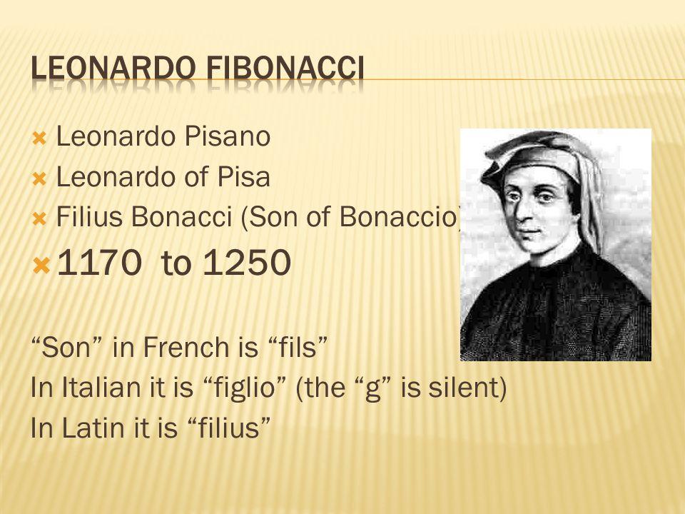  Leonardo Pisano  Leonardo of Pisa  Filius Bonacci (Son of Bonaccio)  1170 to 1250 Son in French is fils In Italian it is figlio (the g is silent) In Latin it is filius