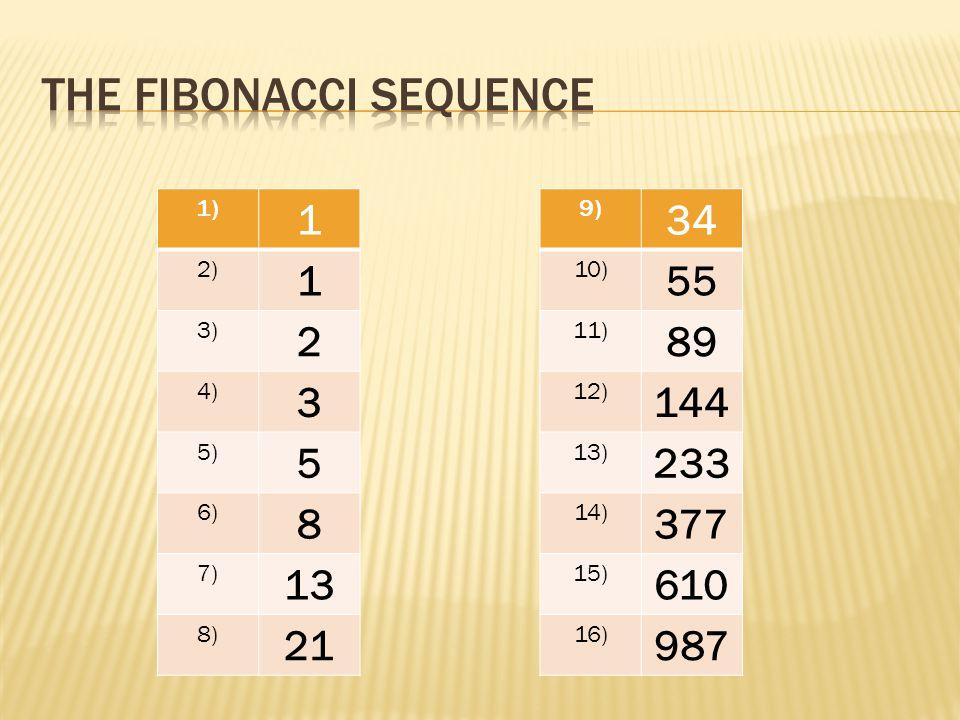 Did I say that Fibonacci numbers are EVERYWHERE?
