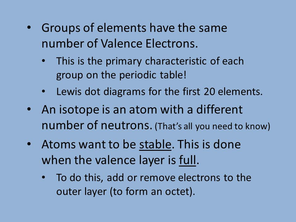 Groups of elements have the same number of Valence Electrons.