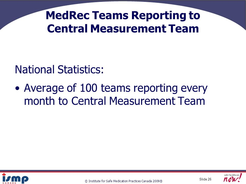 © Institute for Safe Medication Practices Canada 2009® Slide 26 MedRec Teams Reporting to Central Measurement Team National Statistics: Average of 100 teams reporting every month to Central Measurement Team