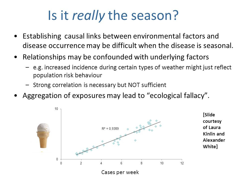 Is it really the season? Establishing causal links between environmental factors and disease occurrence may be difficult when the disease is seasonal.
