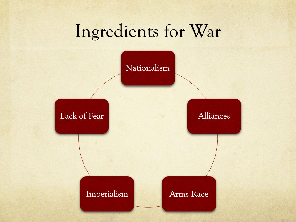 Ingredients for War NationalismAlliancesArms RaceImperialismLack of Fear